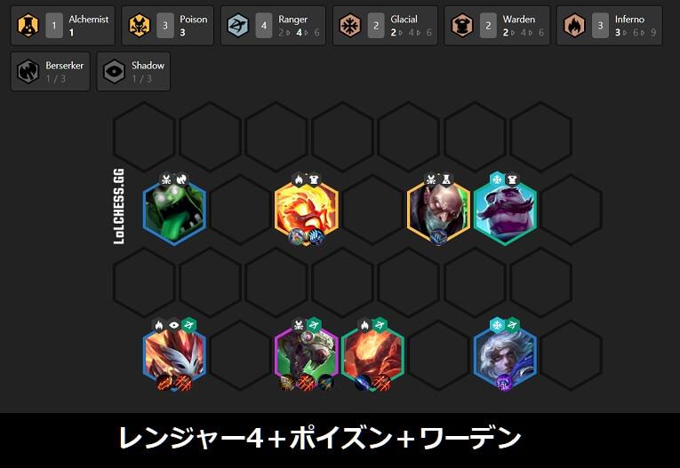 3-1-レンジャー4+ポイズン+ワーデン-パッチ10-2